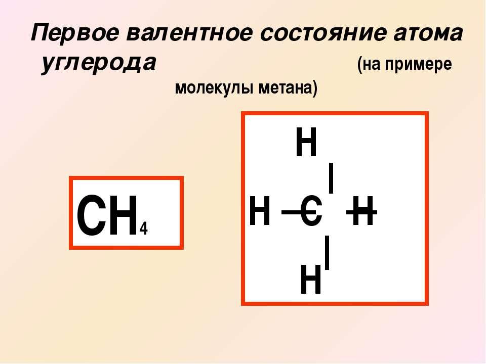 Первое валентное состояние атома углерода (на примере молекулы метана) СН4 Н ...