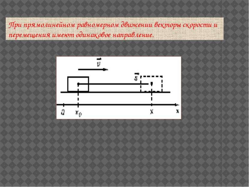 При прямолинейном равномерном движении векторы скорости и перемещения имеют о...