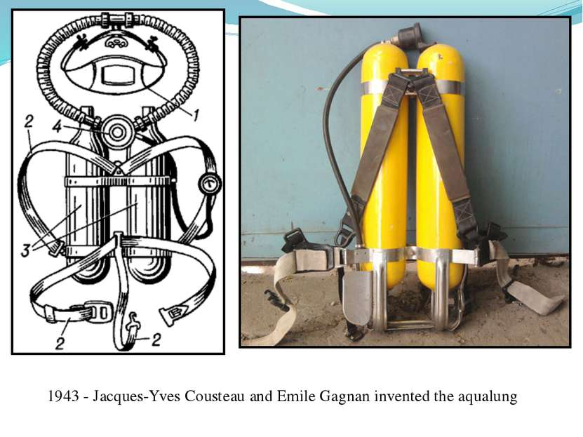 1943 - Jacques-Yves Cousteau and Emile Gagnan invented the aqualung