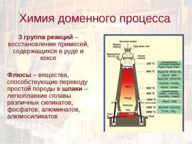 Химия доменного процесса 3 группа реакций – восстановление примесей, содержащ...