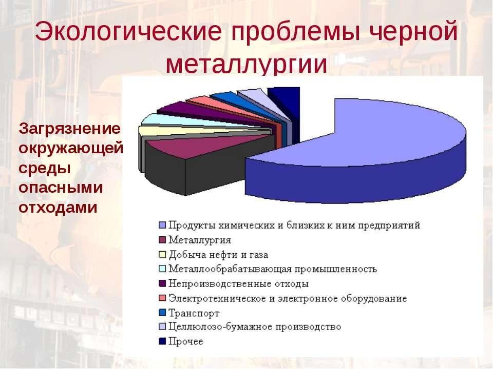 Экологические проблемы черной металлургии Загрязнение окружающей среды опасны...
