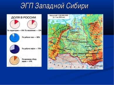 ЭГП Западной Сибири