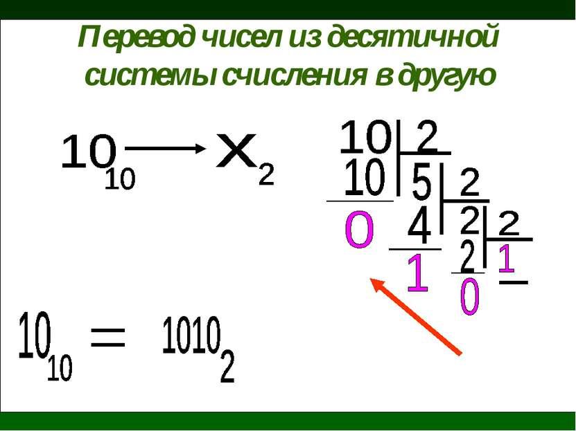 Перевод чисел из десятичной системы счисления в другую