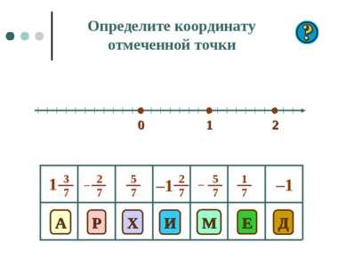 0 1 2 E Д Р Х М И А –1 Определите координату отмеченной точки