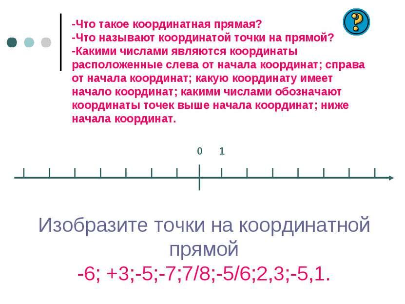 0 -Что такое координатная прямая? -Что называют координатой точки на прямой? ...