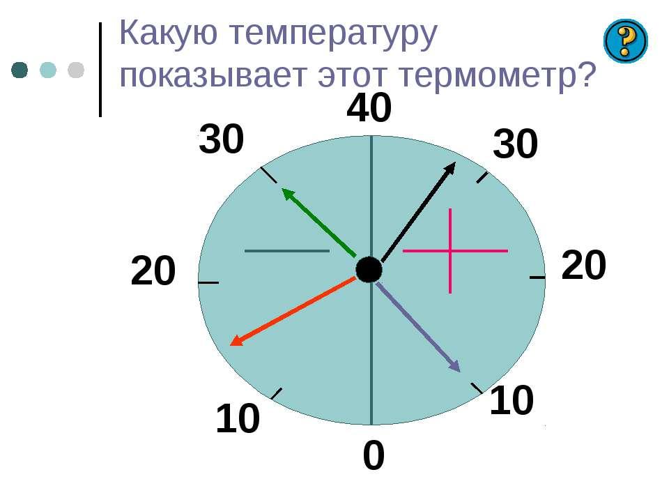 40 30 20 10 0 10 20 30 Какую температуру показывает этот термометр?