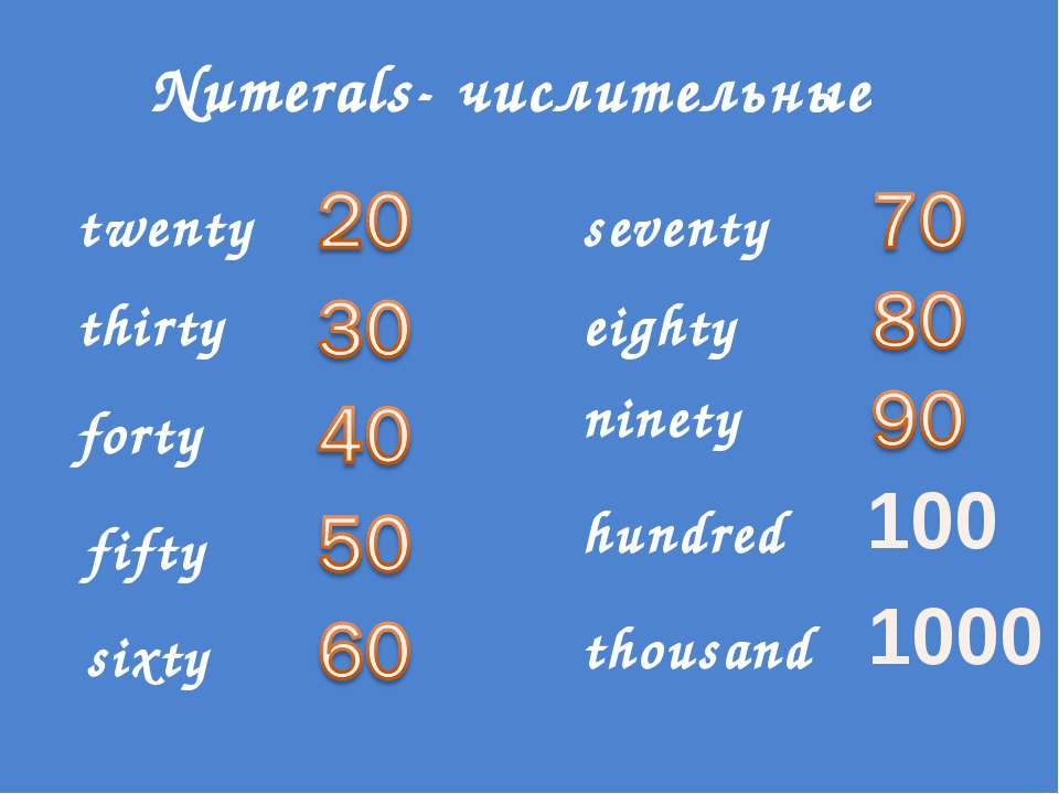 Numerals- числительные twenty thirty forty fifty sixty seventy eighty ninety ...