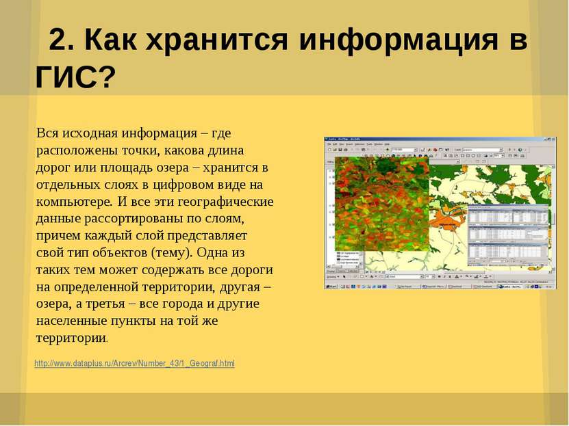 2. Как хранится информация в ГИС? http://www.dataplus.ru/Arcrev/Number_43/1_G...