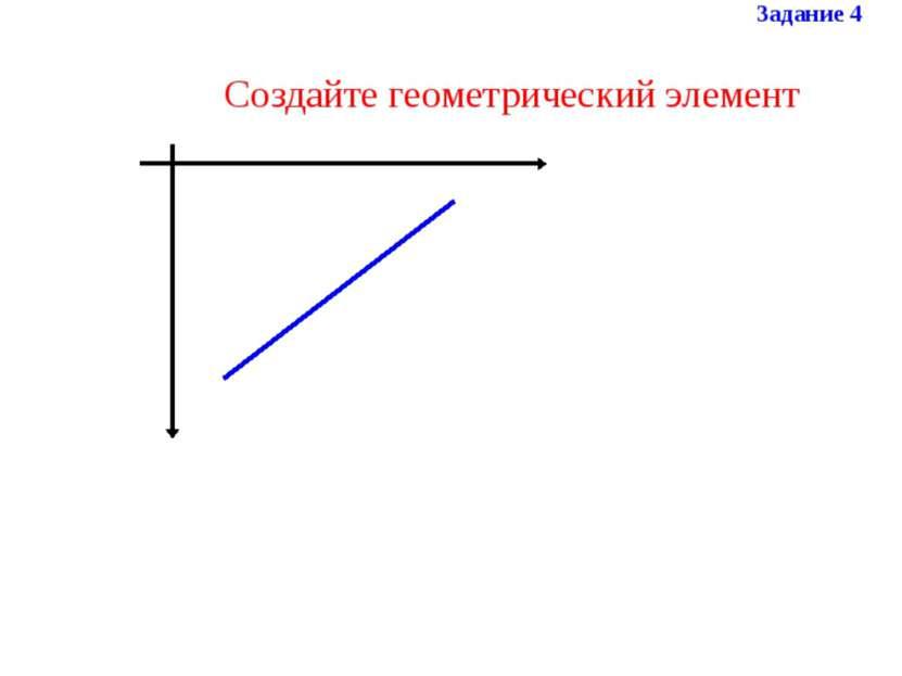 Создайте геометрический элемент Задание 4