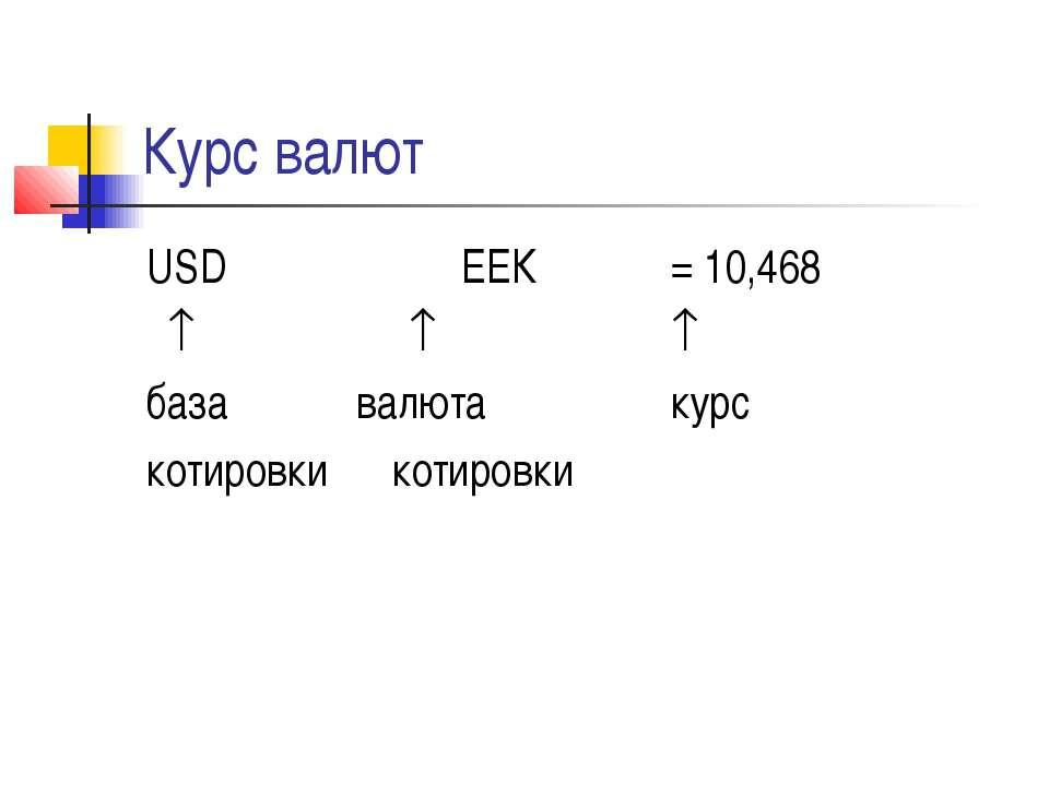 Курс валют USD ЕЕК = 10,468 база валюта курс котировки котировки