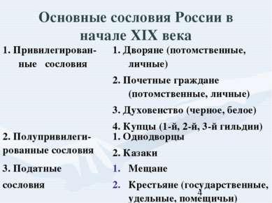 Основные сословия России в начале XIX века