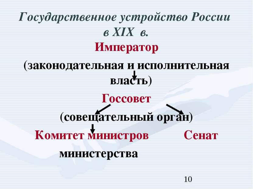 Государственное устройство России в XIX в. Император (законодательная и испол...