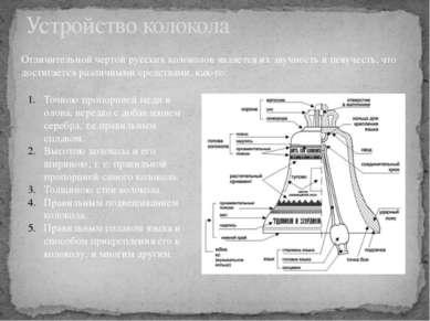 Устройство колокола Отличительной чертой русских колоколов является их звучно...