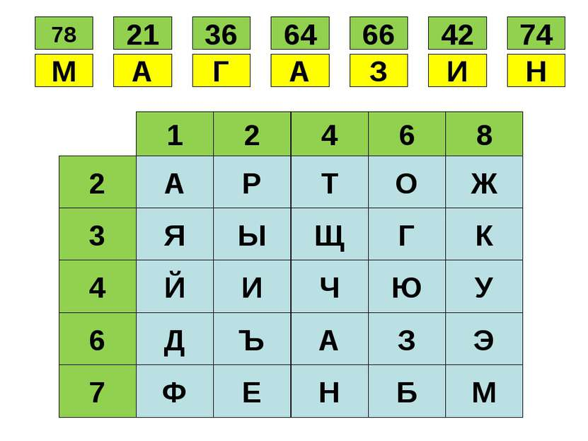 М А Г А З И Н 78 21 36 64 66 42 74