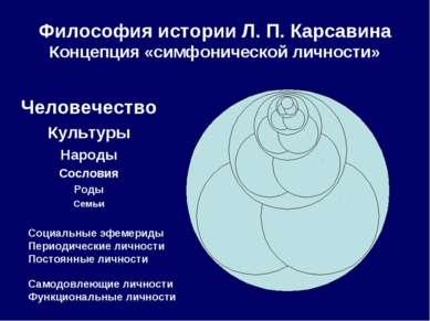 Философия истории Л. П. Карсавина Концепция «симфонической личности» Человече...