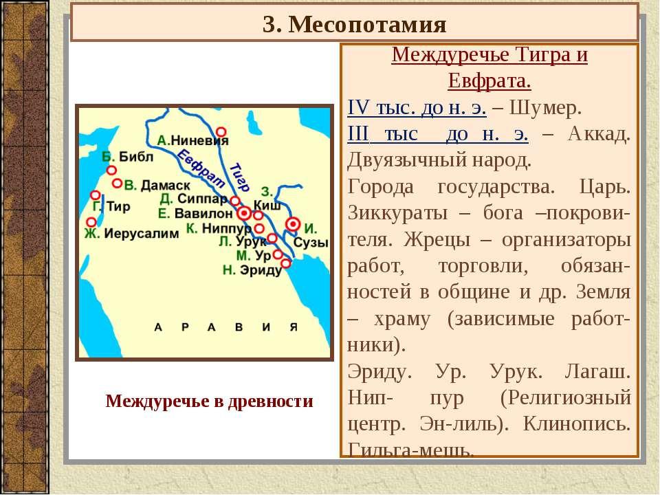 3. Месопотамия Междуречье Тигра и Евфрата. IV тыс. до н. э. – Шумер. III тыс ...