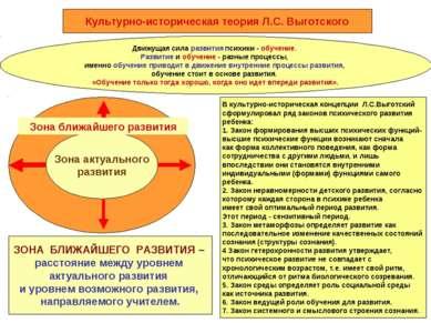 Движущая сила развития психики - обучение. Развитие и обучение - разные проце...