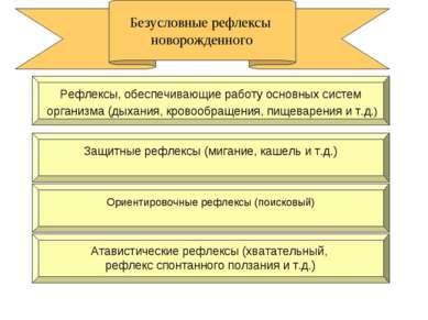 Безусловные рефлексы новорожденного Атавистические рефлексы (хватательный, ре...