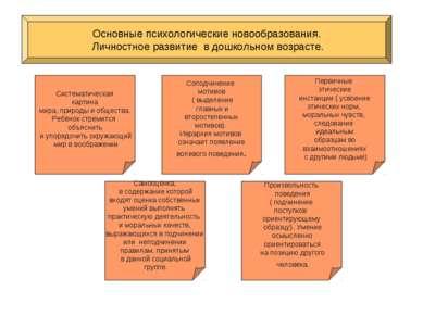 Основные психологические новообразования. Личностное развитие в дошкольном во...