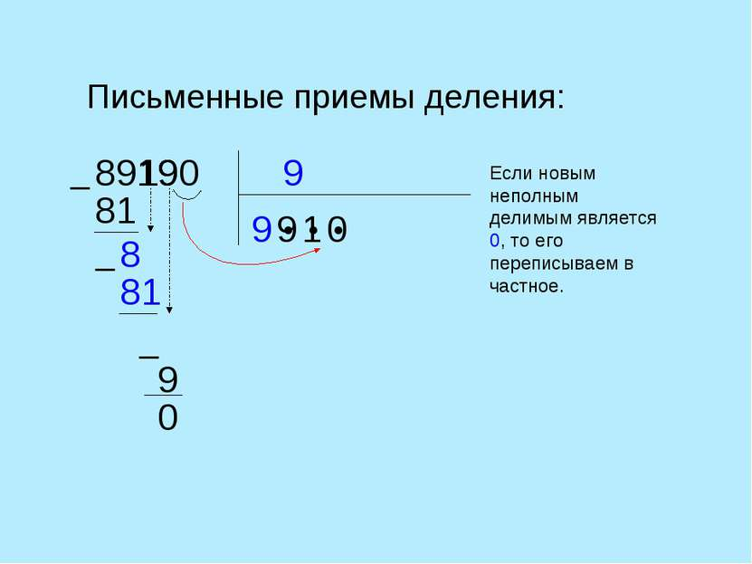 Письменные приемы деления: 9 89190 9 ● ● ● 81 9 8 81 1 1 9 9 0 0 Если новым н...