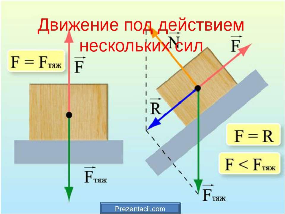 Вопросы для повторения Дайте характеристики силе по схеме: 1)Определение 2)Фо...