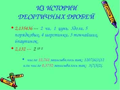ИЗ ИСТОРИИ ДЕСЯТИЧНЫХ ДРОБЕЙ 2,135436 --- 2 чи, 1 цунь, 3доли, 5 порядковых, ...