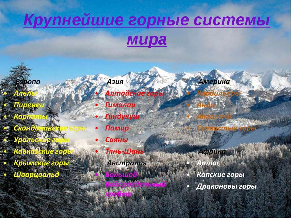 Крупнейшие горные системы мира