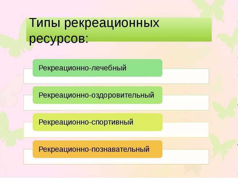 Типы рекреационных ресурсов: