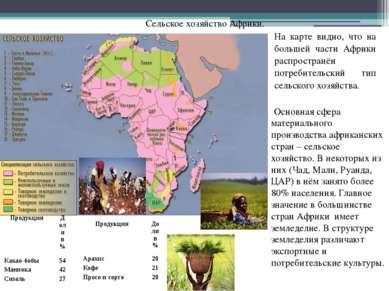 Сельское хозяйство Африки. На карте видно, что на большей части Африки распро...