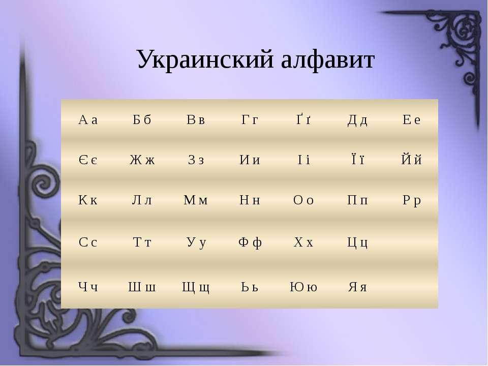 Украинский алфавит Аа Б б В в Г г Ґ ґ Д д Е е Є є Ж ж З з И и І і Ї ї Й й К к...