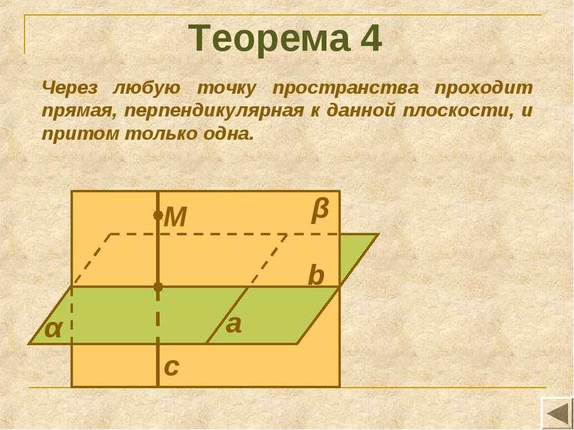 Теорема 4 Через любую точку пространства проходит прямая, перпендикулярная к ...