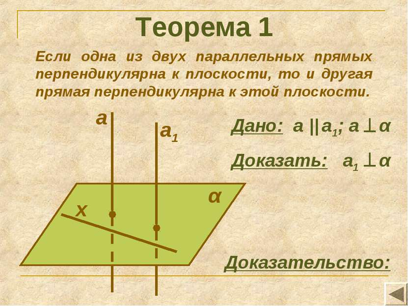 Теорема 1 Если одна из двух параллельных прямых перпендикулярна к плоскости, ...