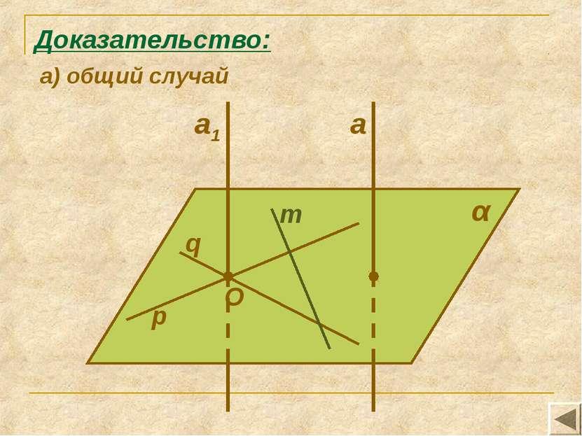 α q a p m O Доказательство: а) общий случай a1
