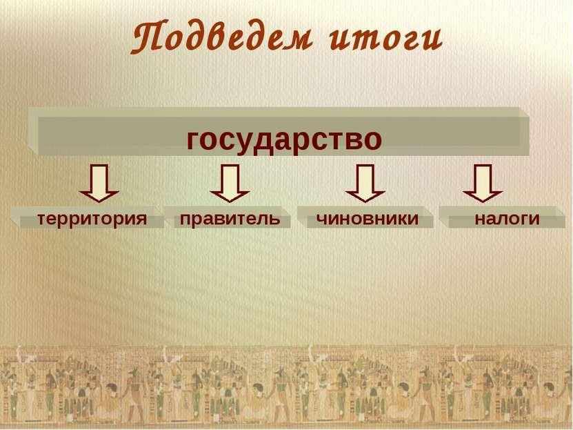 чиновники правитель налоги государство территория Подведем итоги