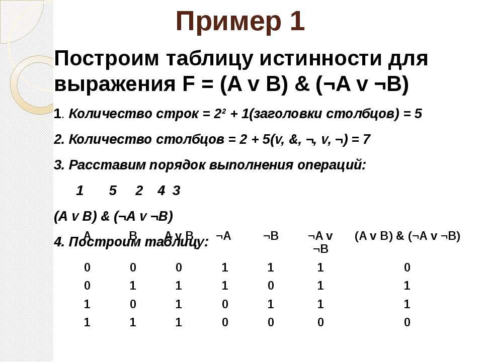 Пример 1 Построим таблицу истинности для выражения F = (A v B) & (¬A v ¬B...