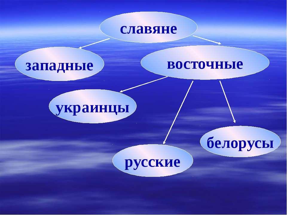 славяне западные восточные украинцы русские белорусы