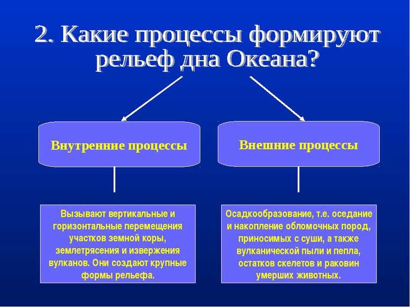 Внутренние процессы Внешние процессы Вызывают вертикальные и горизонтальные п...