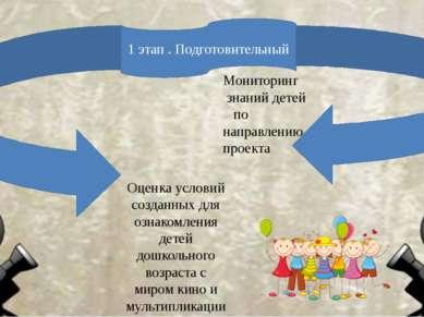 Мониторинг знаний детей по направлению проекта Оценка условий созданных для о...