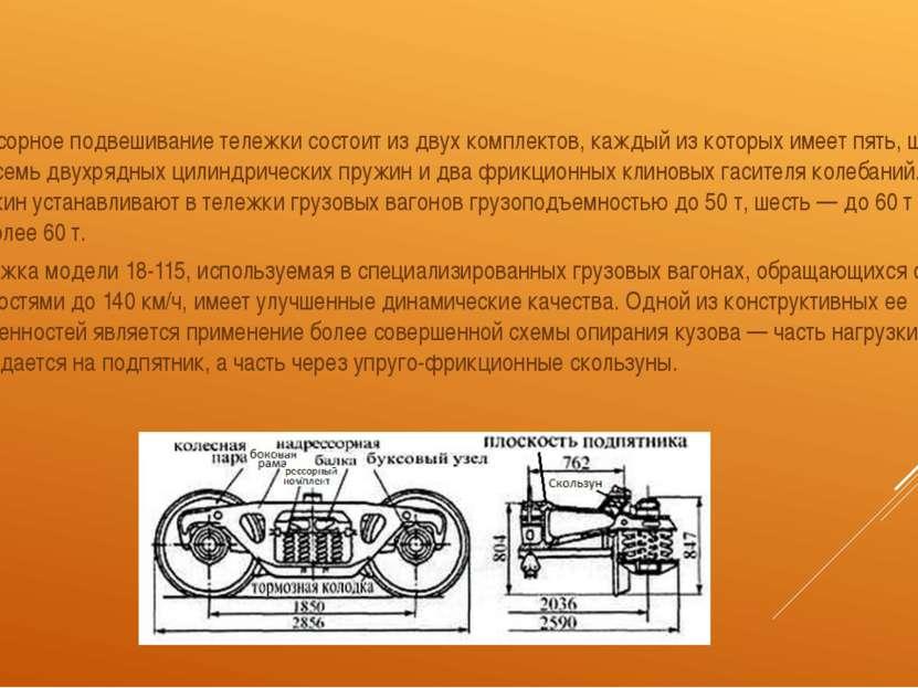 Рессорное подвешивание тележки состоит из двух комплектов, каждый из которых ...