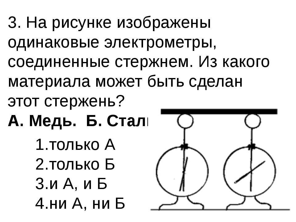 3. На рисунке изображены одинаковые электрометры, соединенные стержнем. Из ка...