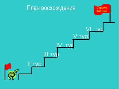 План восхождения II тур III тур IV тур V тур VI тур Страна знаний