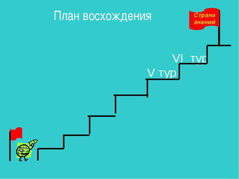 План восхождения V тур VI тур Страна знаний