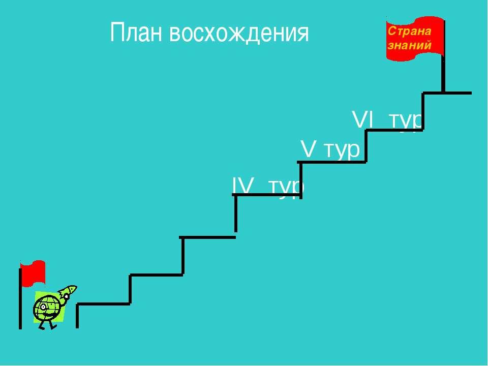 План восхождения IV тур V тур VI тур Страна знаний