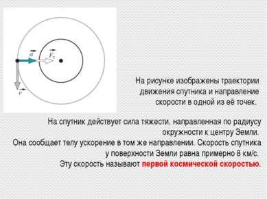 На рисунке изображены траектории движения спутника и направление скорости в о...