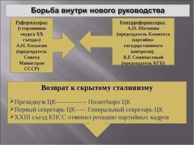 Реформаторы: (сторонники «курса XX съезда») А.Н. Косыгин (председатель Совета...