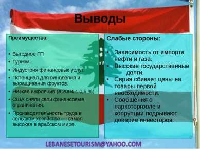 Выводы Преимущества: Выгодное ГП Туризм. Индустрия финансовых услуг. Потенциа...