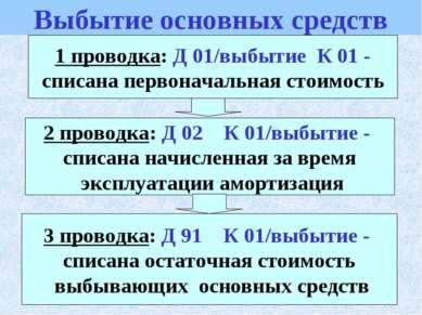 * 1 проводка: Д 01/выбытие К 01 - списана первоначальная стоимость 2 проводка...
