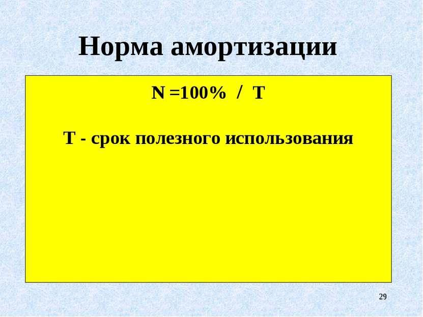 * Норма амортизации N =100% / Т Т - срок полезного использования