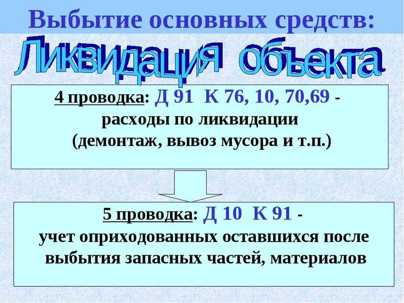 * 4 проводка: Д 91 К 76, 10, 70,69 - расходы по ликвидации (демонтаж, вывоз м...