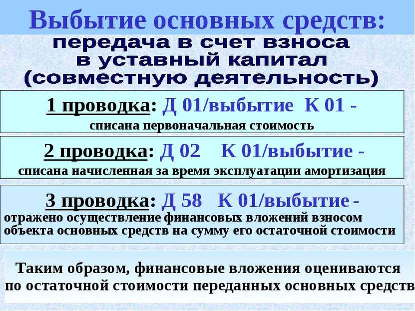 * 3 проводка: Д 58 К 01/выбытие - отражено осуществление финансовых вложений ...